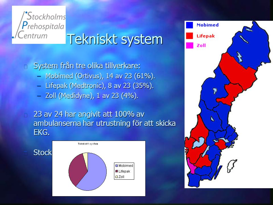 Tekniskt system System från tre olika tillverkare: