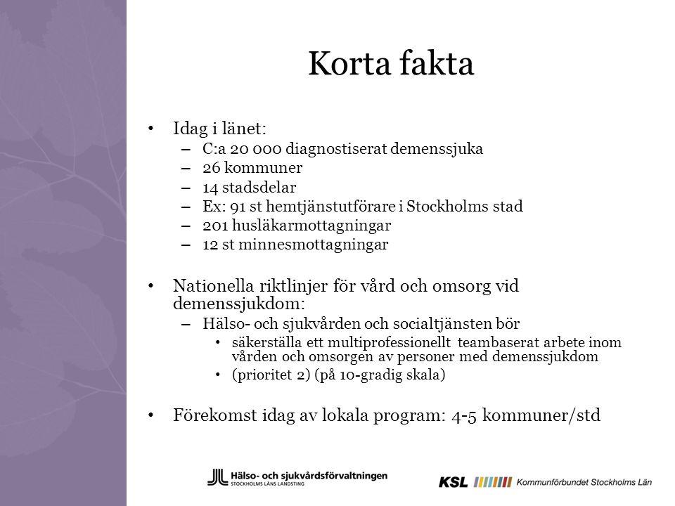 Korta fakta Idag i länet: