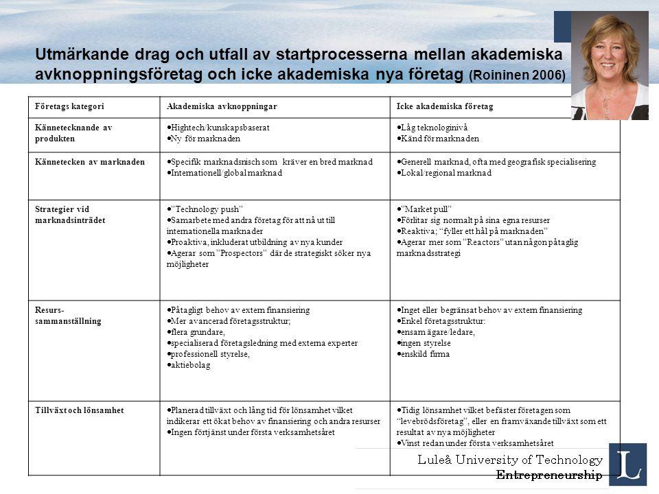 Utmärkande drag och utfall av startprocesserna mellan akademiska avknoppningsföretag och icke akademiska nya företag (Roininen 2006)