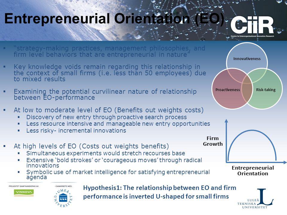 Entrepreneurial Orientation (EO)