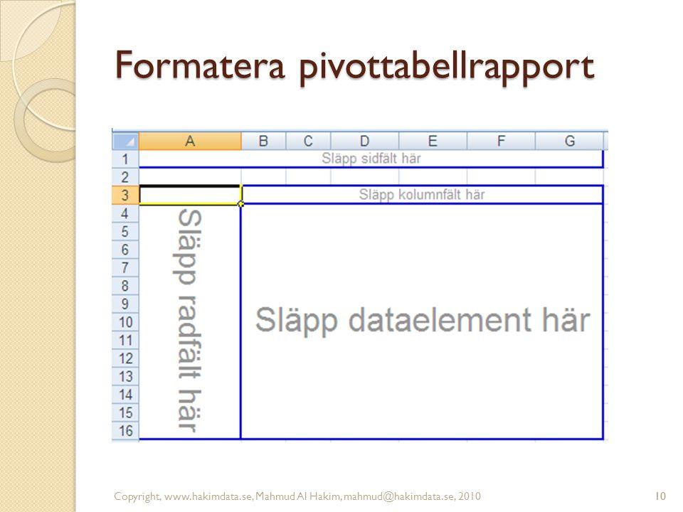 Formatera pivottabellrapport