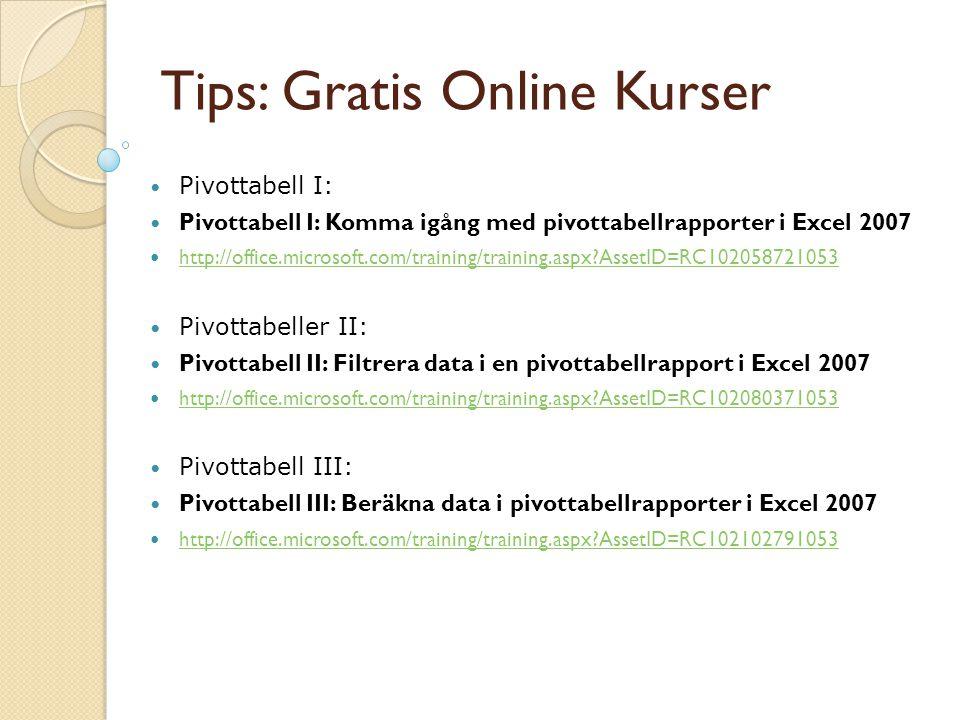 Tips: Gratis Online Kurser