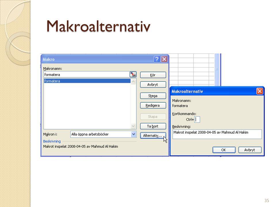 Makroalternativ 35