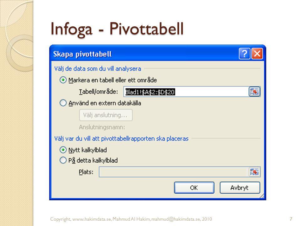 Infoga - Pivottabell Copyright, www.hakimdata.se, Mahmud Al Hakim, mahmud@hakimdata.se, 2010 7