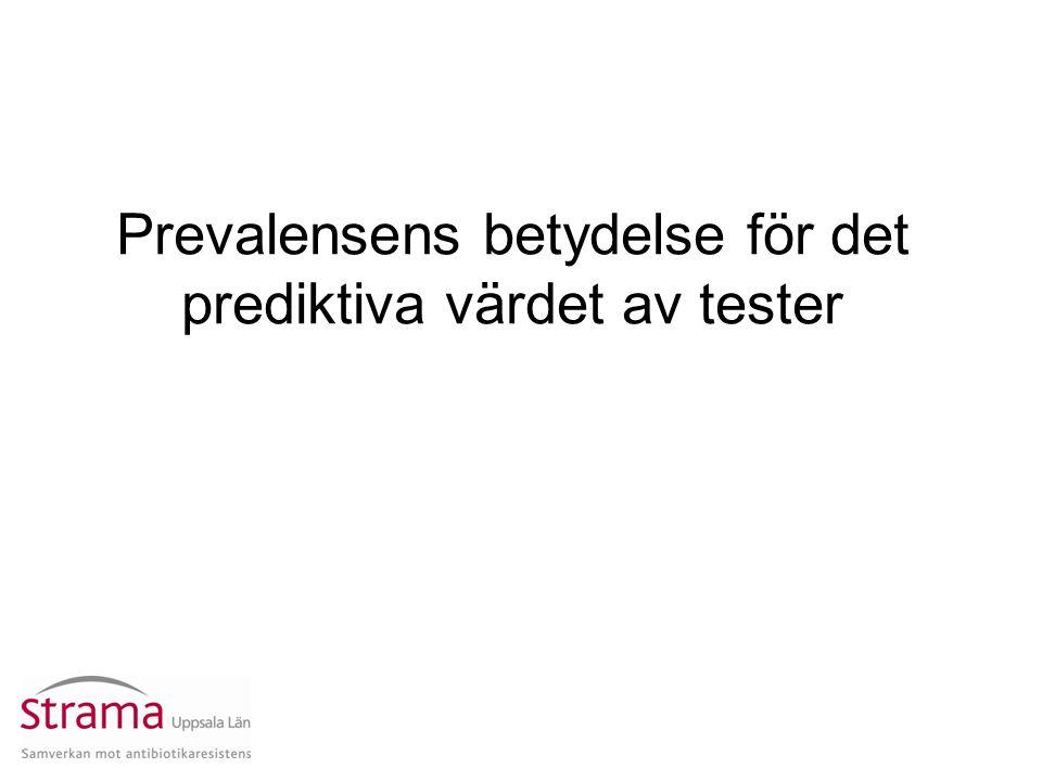 Prevalensens betydelse för det prediktiva värdet av tester