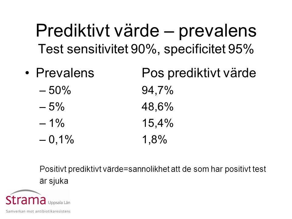 Prediktivt värde – prevalens Test sensitivitet 90%, specificitet 95%