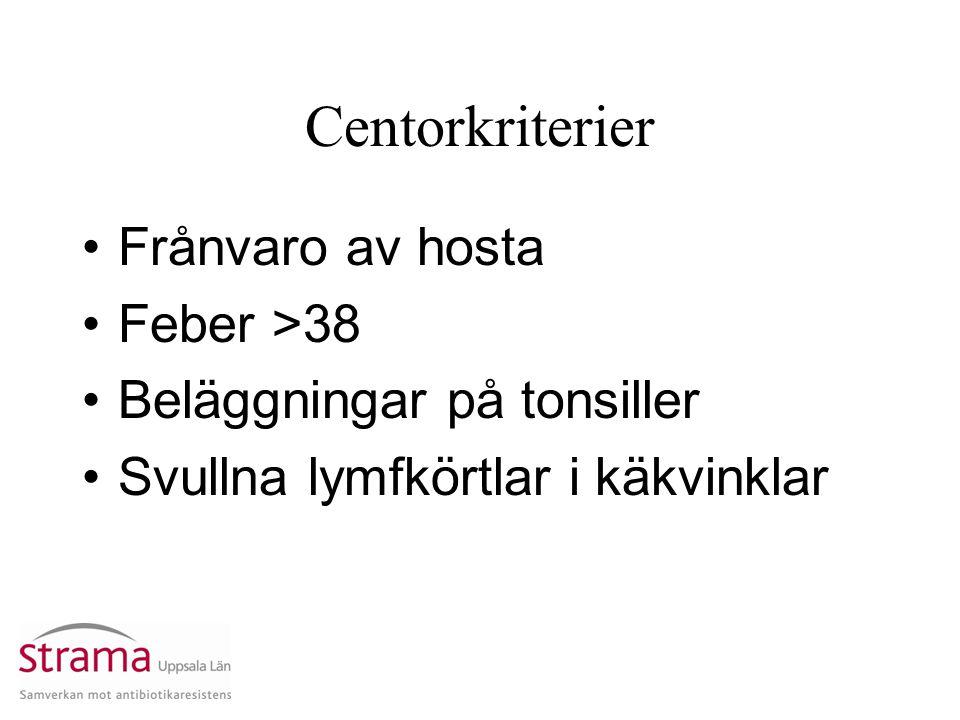 Centorkriterier Frånvaro av hosta Feber >38
