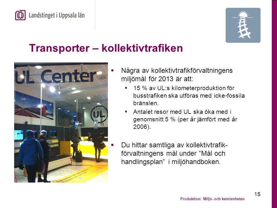 Transporter – kollektivtrafiken