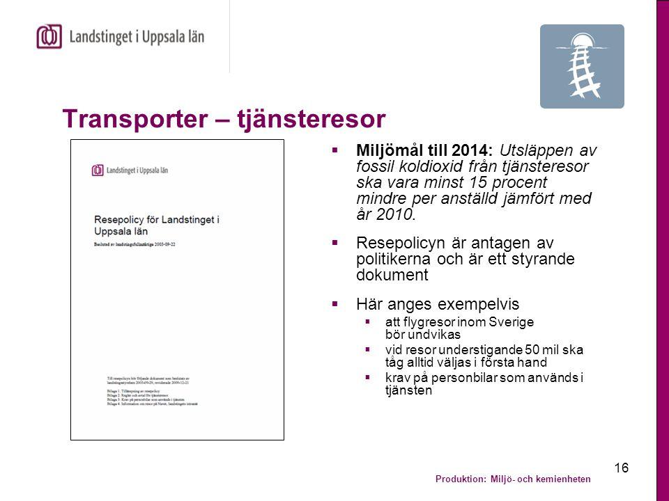 Transporter – tjänsteresor
