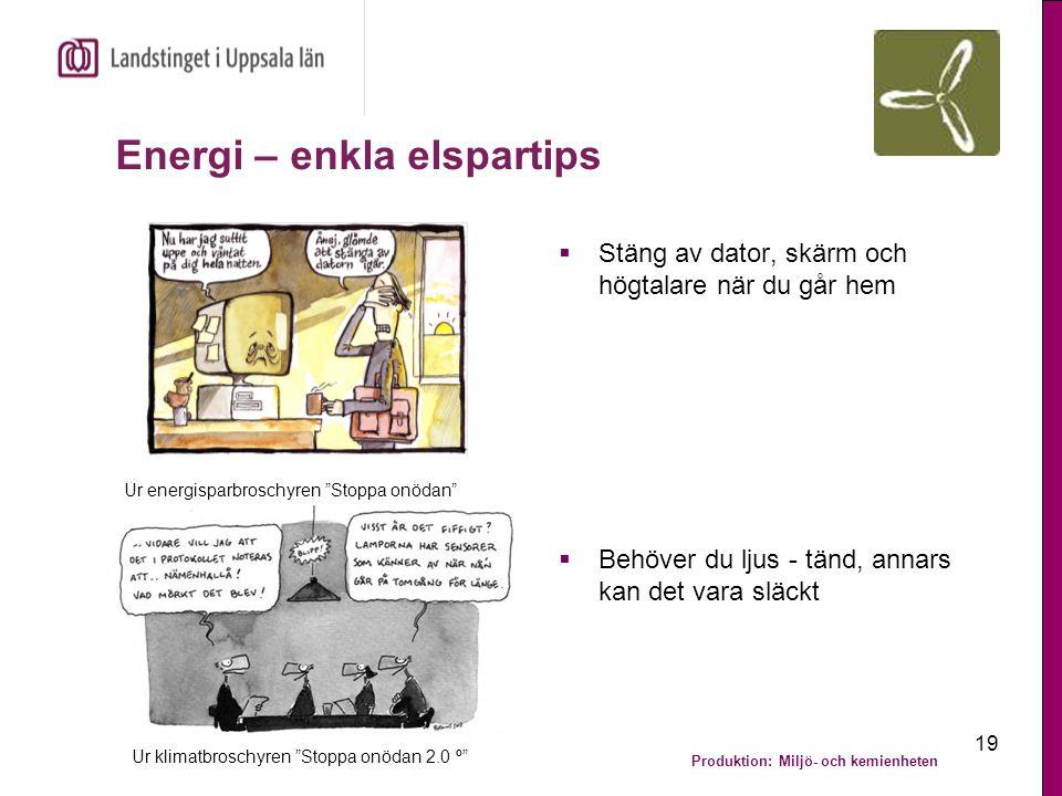 Energi – enkla elspartips