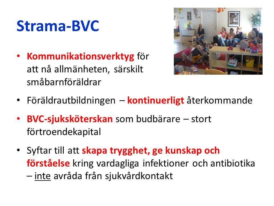 Strama-BVC Kommunikationsverktyg för att nå allmänheten, särskilt småbarnföräldrar. Föräldrautbildningen – kontinuerligt återkommande.