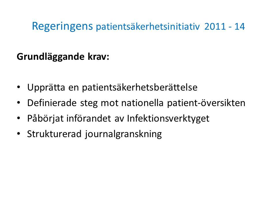 Regeringens patientsäkerhetsinitiativ 2011 - 14