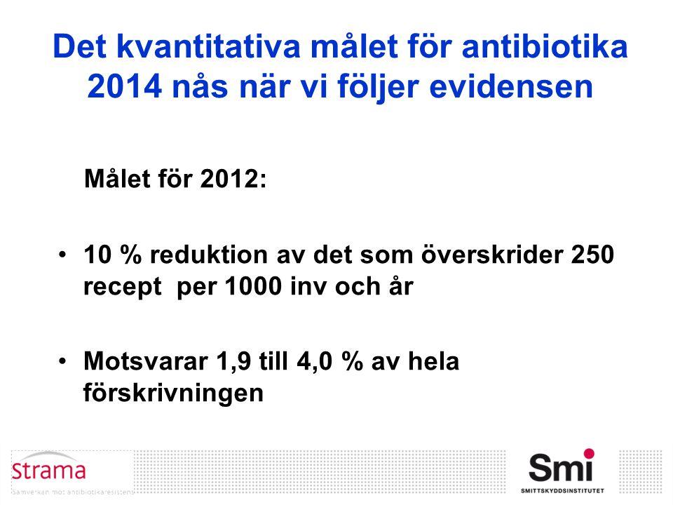 Det kvantitativa målet för antibiotika 2014 nås när vi följer evidensen