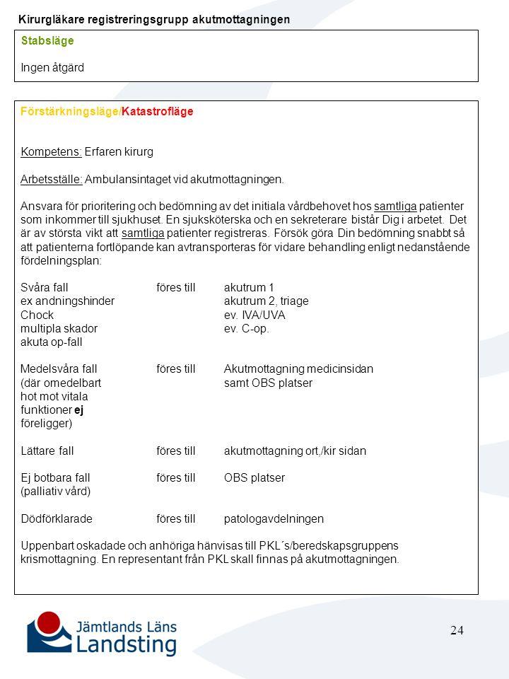 Kirurgläkare registreringsgrupp akutmottagningen