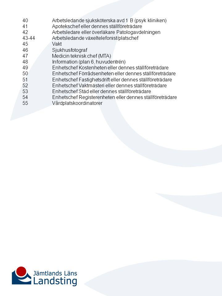 40 Arbetsledande sjuksköterska avd 1 B (psyk kliniken)