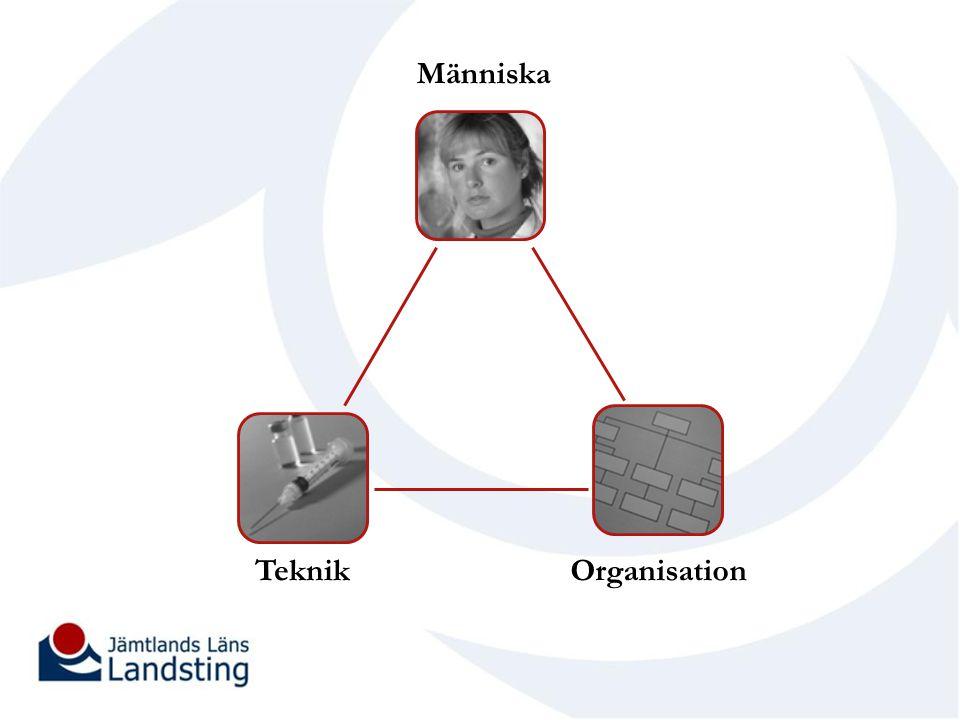 Människa Teknik Organisation