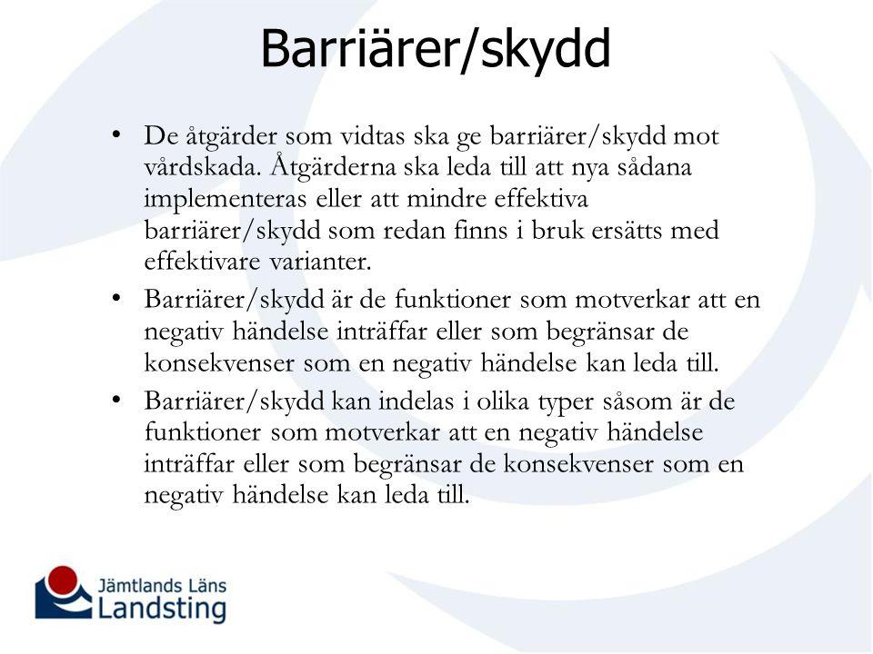 Barriärer/skydd