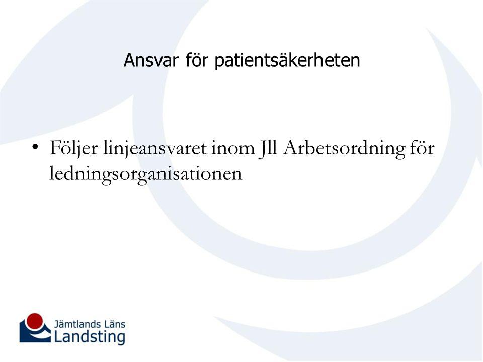 Ansvar för patientsäkerheten