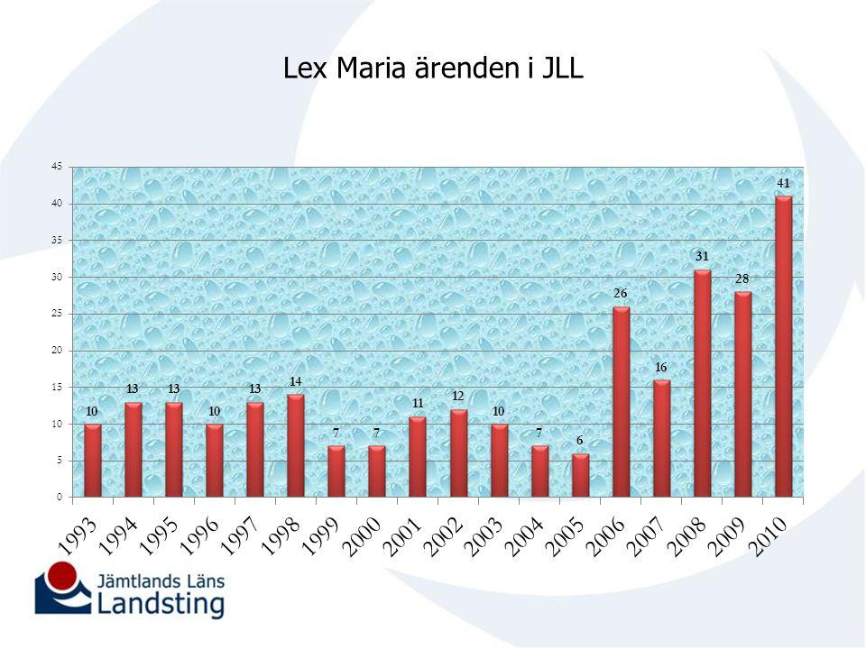 Lex Maria ärenden i JLL 2006 kom föreskrift om att Lex Maria –anmälan ska göras avseende suicid.