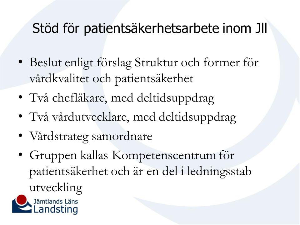 Stöd för patientsäkerhetsarbete inom Jll