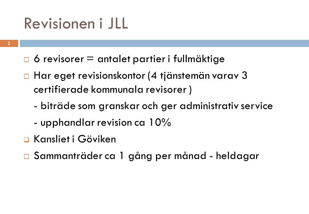 Revisionen i JLL 6 revisorer = antalet partier i fullmäktige