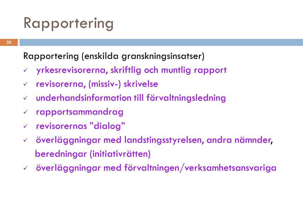 Rapportering Rapportering (enskilda granskningsinsatser)