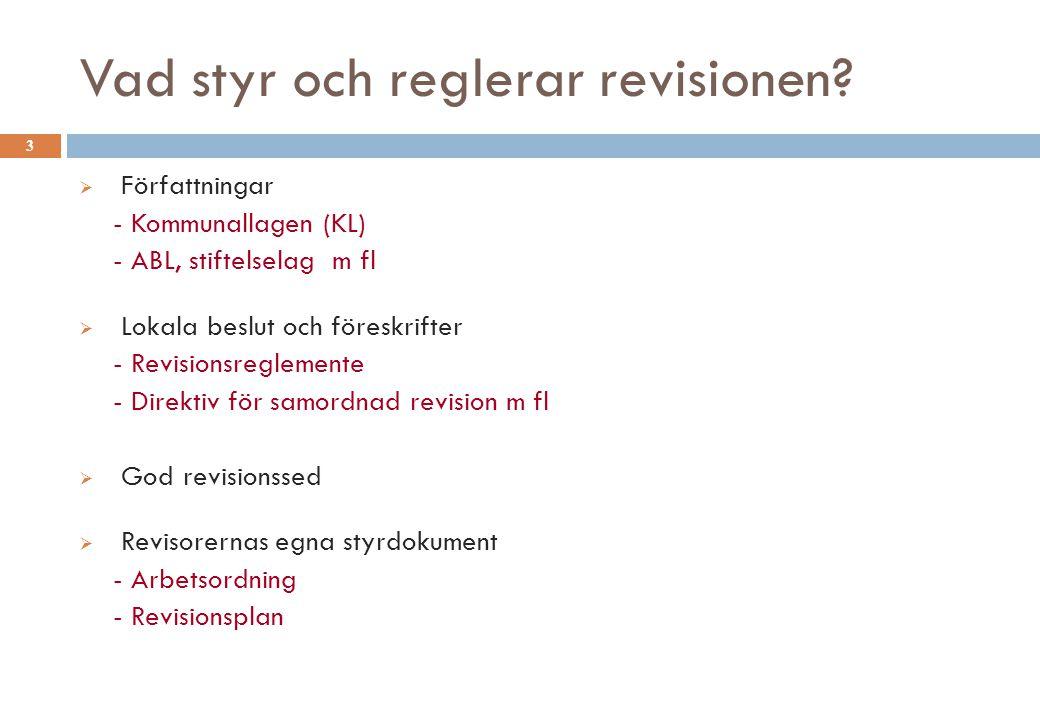 Vad styr och reglerar revisionen