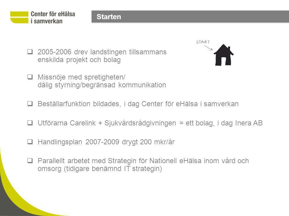2005-2006 drev landstingen tillsammans enskilda projekt och bolag