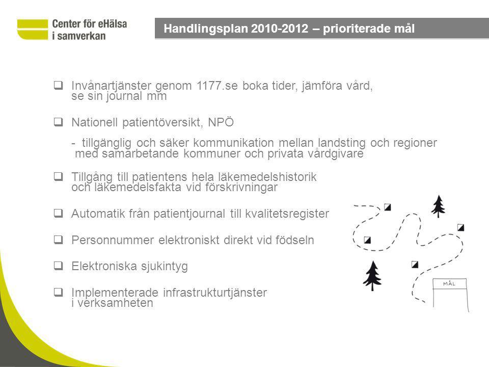 Handlingsplan 2010-2012 – prioriterade mål