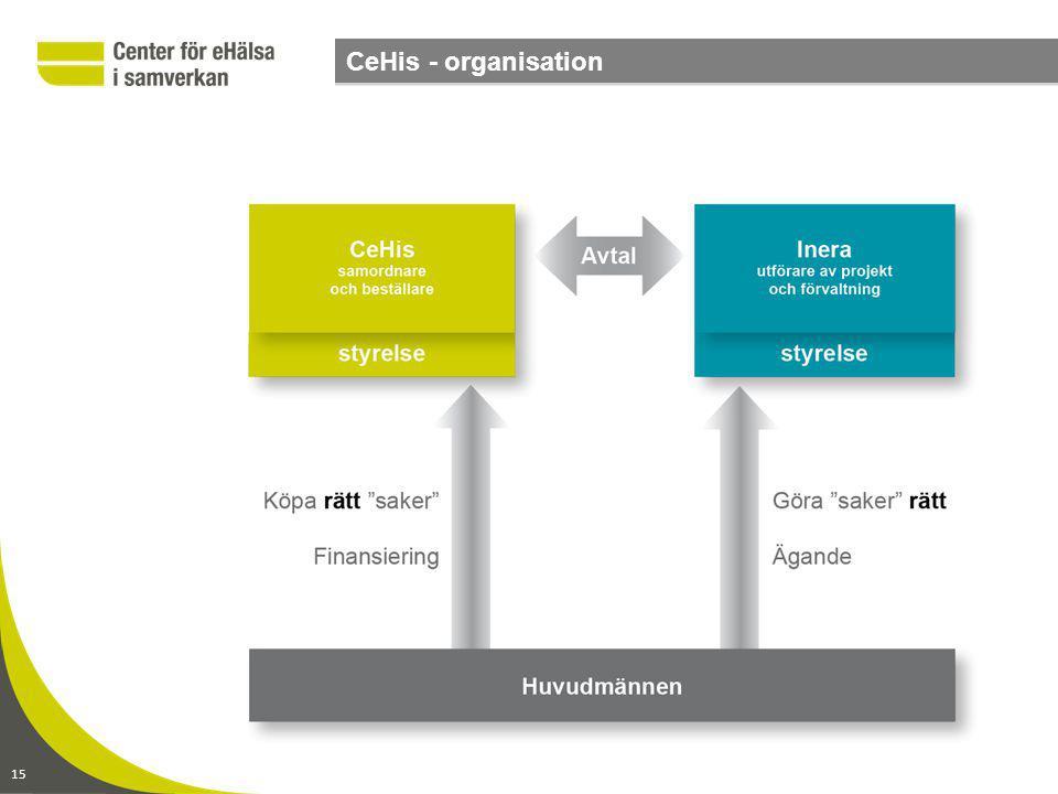 CeHis - organisation . 15