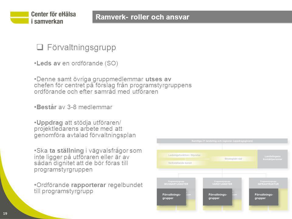 Förvaltningsgrupp Ramverk- roller och ansvar