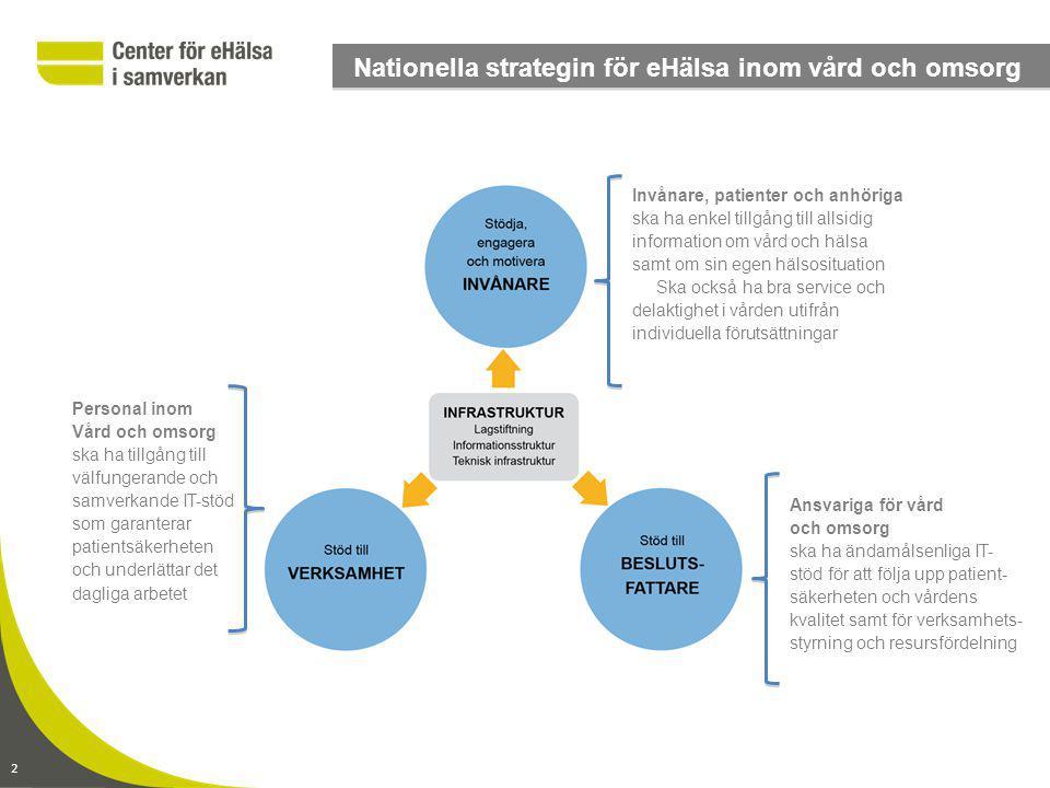 Nationella strategin för eHälsa inom vård och omsorg