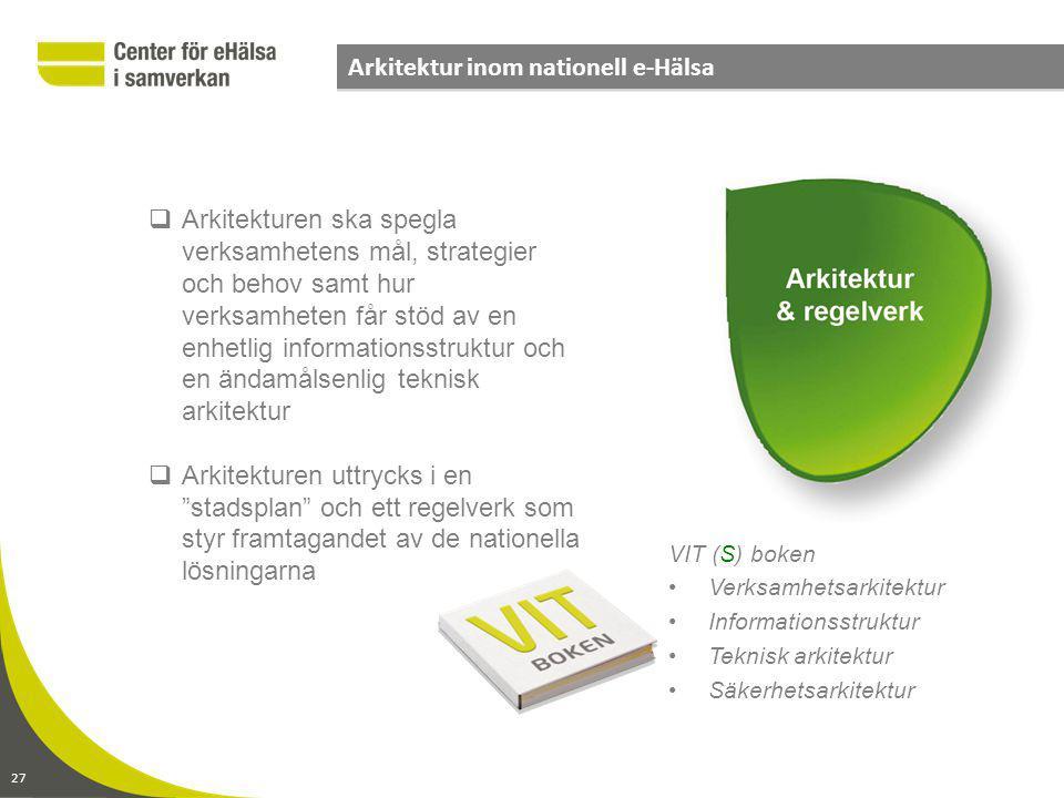 Arkitektur inom nationell e-Hälsa