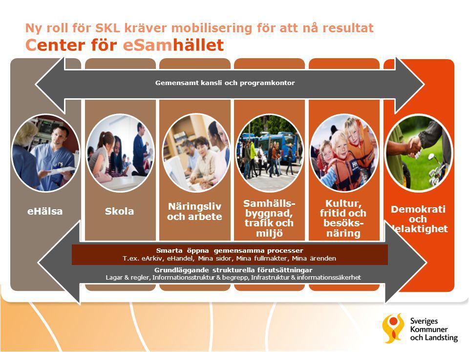 Ny roll för SKL kräver mobilisering för att nå resultat Center för eSamhället