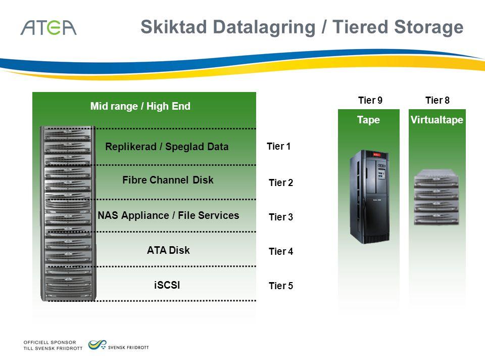 Skiktad Datalagring / Tiered Storage