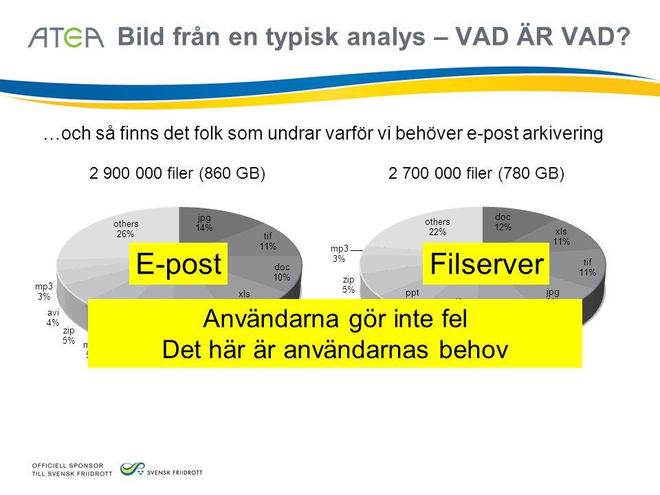 Bild från en typisk analys – VAD ÄR VAD