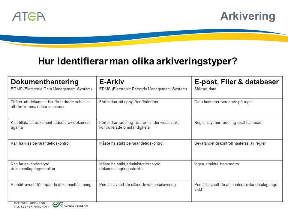 Arkivering Hur identifierar man olika arkiveringstyper