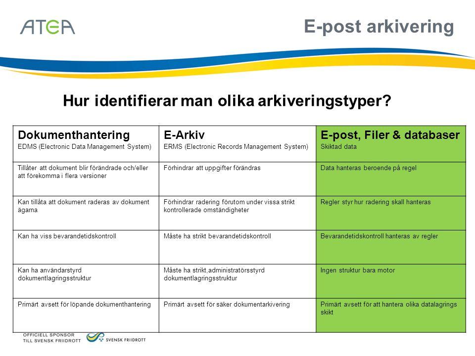 E-post arkivering Hur identifierar man olika arkiveringstyper