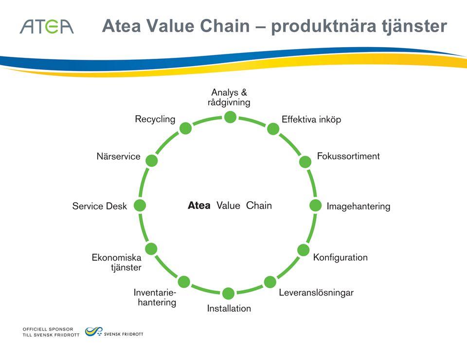 Atea Value Chain – produktnära tjänster