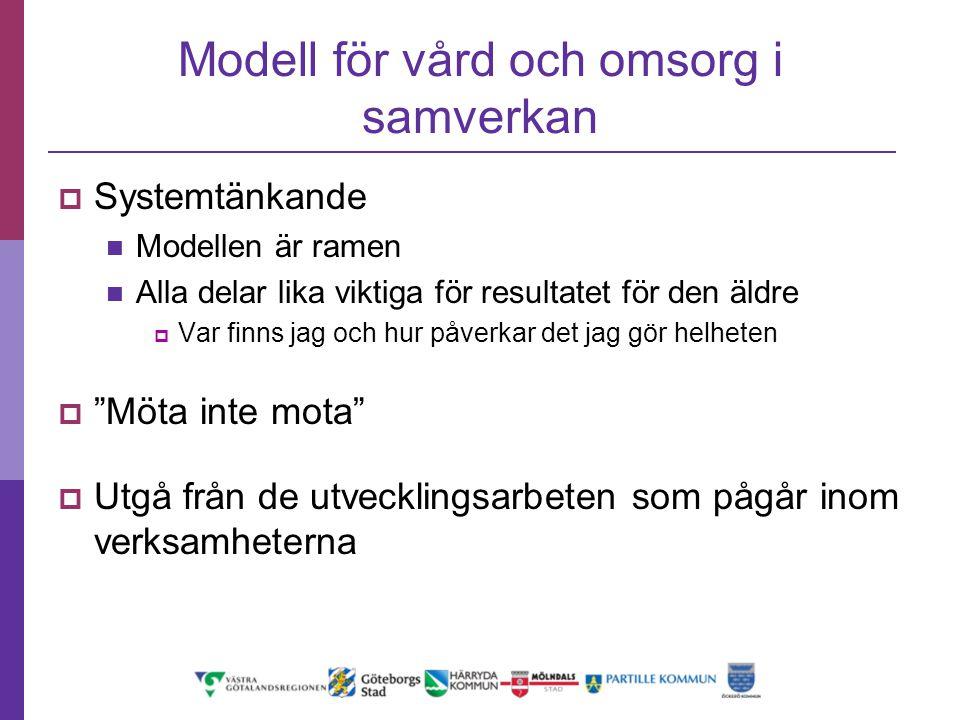 Modell för vård och omsorg i samverkan
