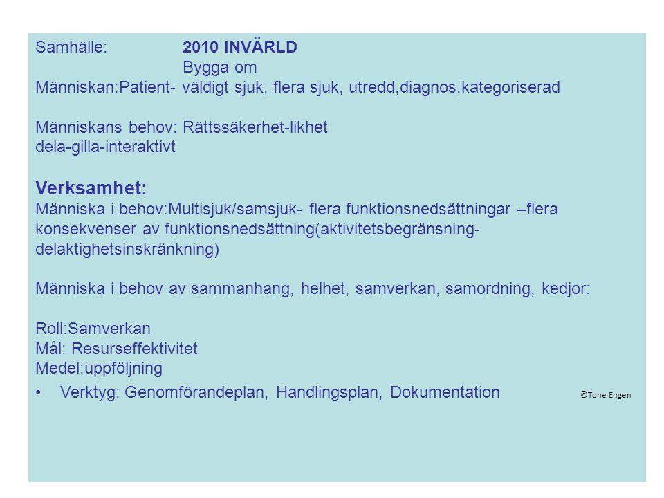 Verksamhet: Samhälle: 2010 INVÄRLD Bygga om