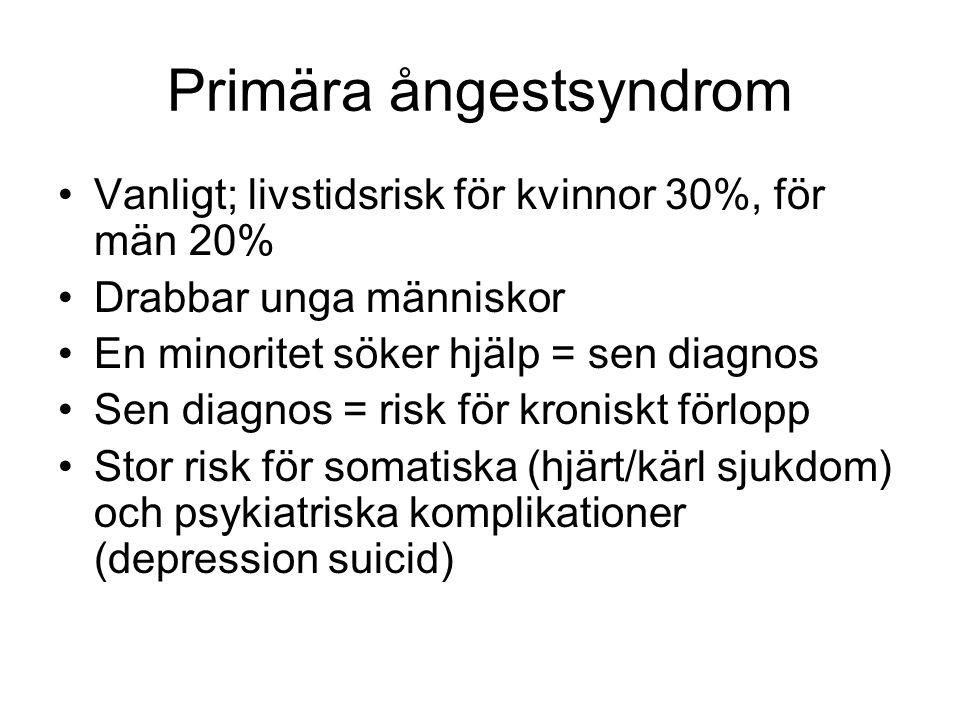 Primära ångestsyndrom