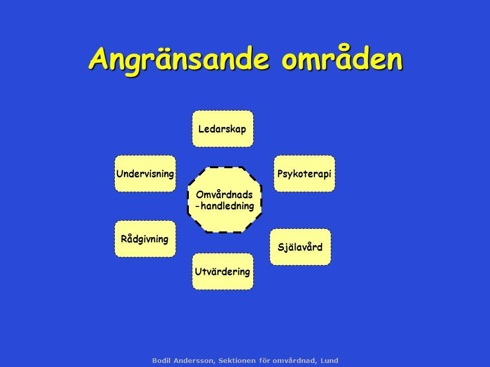 Angränsande områden Ledarskap Undervisning Psykoterapi Omvårdnads