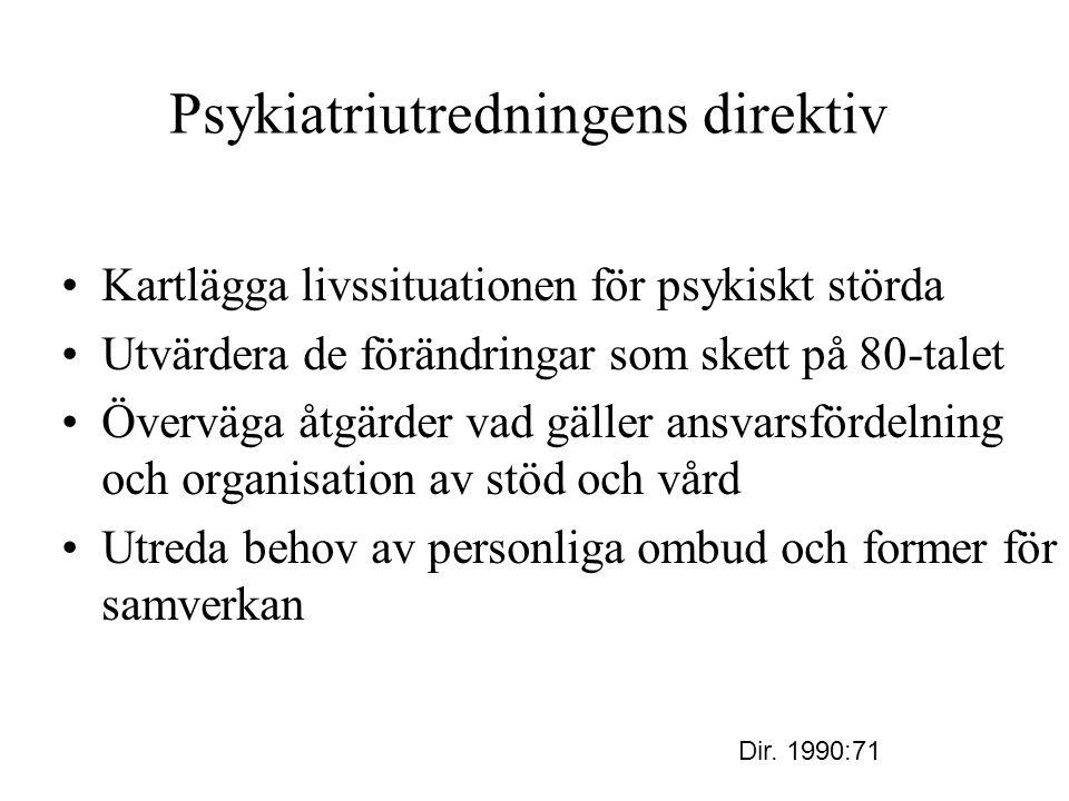 Psykiatriutredningens direktiv
