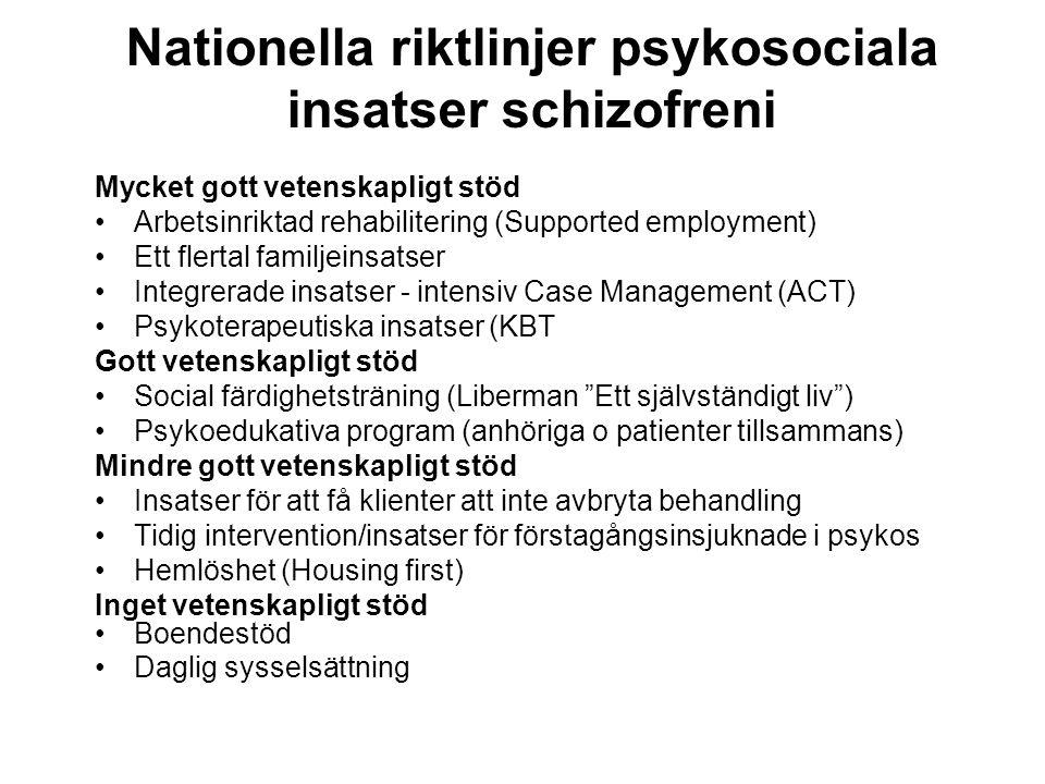 Nationella riktlinjer psykosociala insatser schizofreni