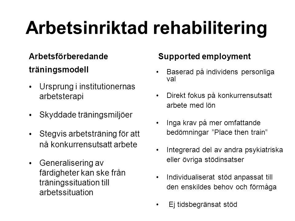 Arbetsinriktad rehabilitering