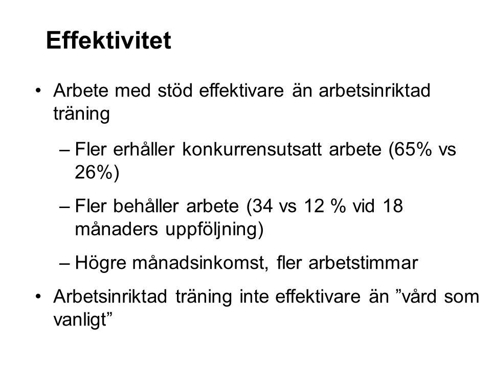 Effektivitet Arbete med stöd effektivare än arbetsinriktad träning