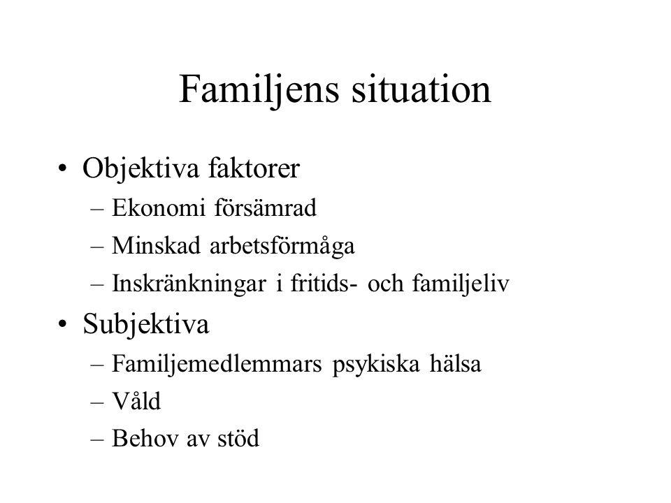 Familjens situation Objektiva faktorer Subjektiva Ekonomi försämrad