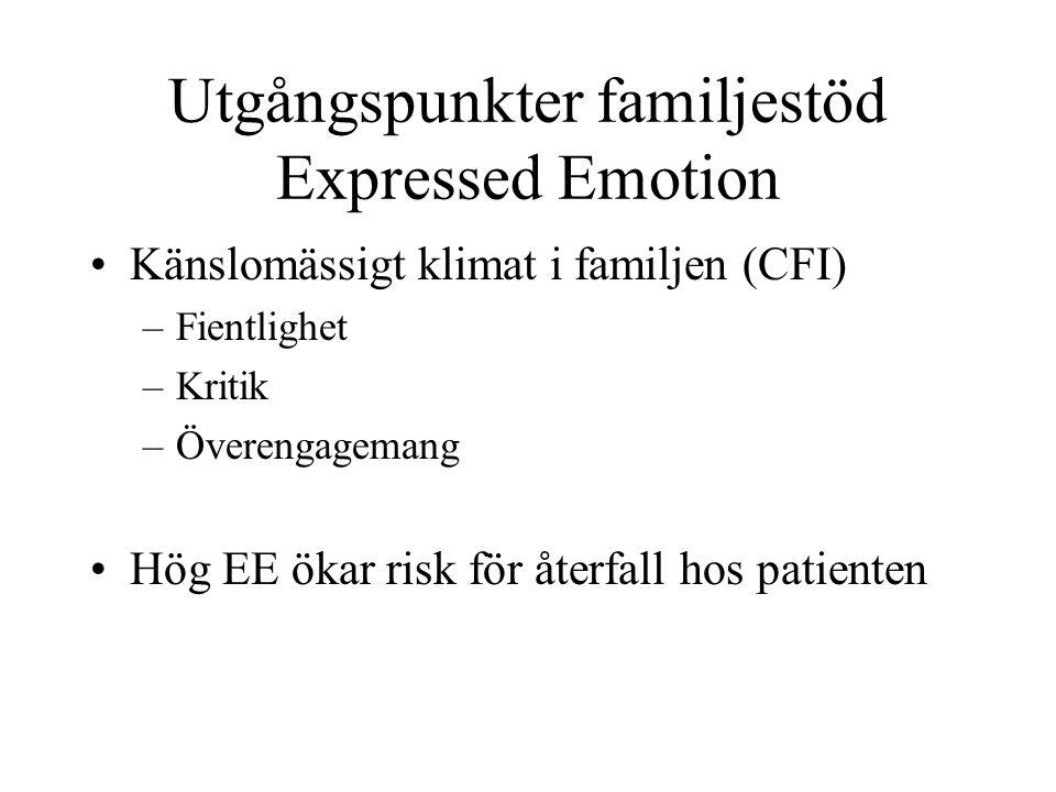Utgångspunkter familjestöd Expressed Emotion