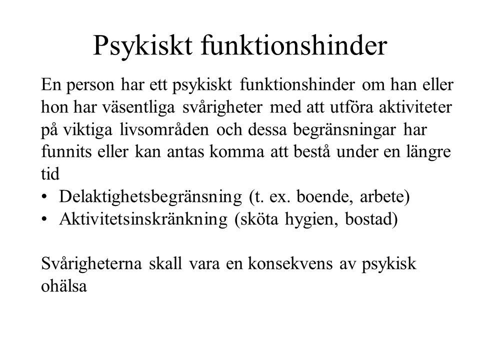 Psykiskt funktionshinder